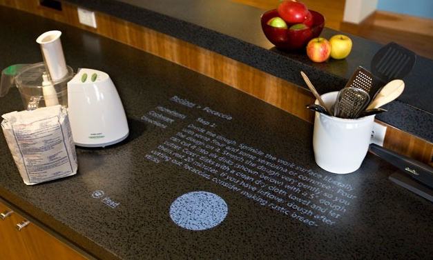 Countertop Displays in your kitchen
